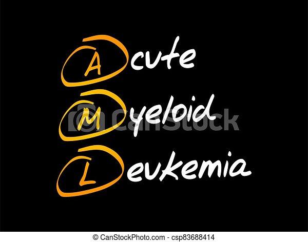 AML - Acute Myeloid Leukemia acronym - csp83688414