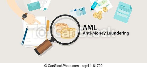 aml anti money laundering pdf