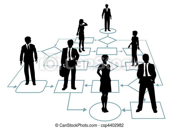 amministrazione, affari, processo, soluzione, squadra, diagramma flusso - csp4402982