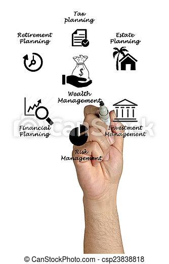 amministrazione, ricchezza - csp23838818