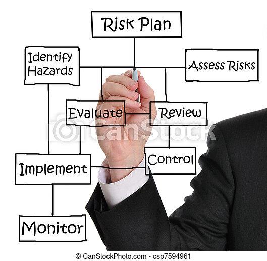 amministrazione, rischio - csp7594961