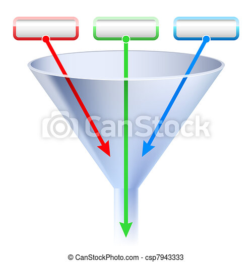An image of a three stage funnel chart. - csp7943333