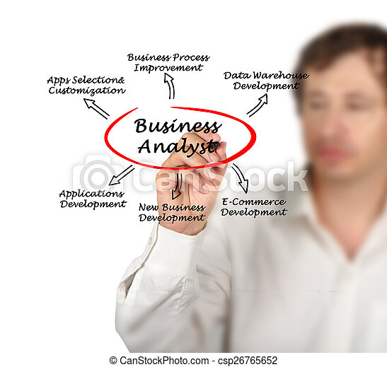 Analista de negocios - csp26765652