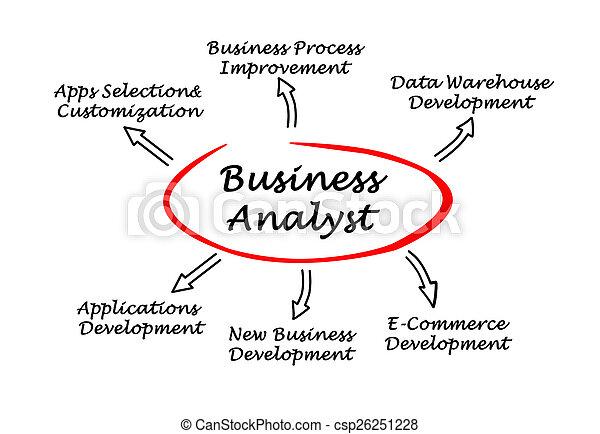 Analista de negocios - csp26251228