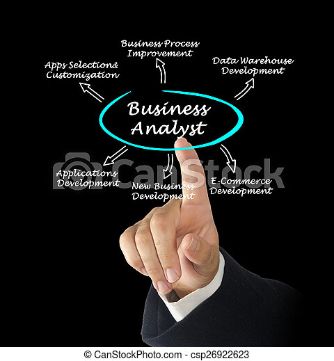 Analista de negocios - csp26922623