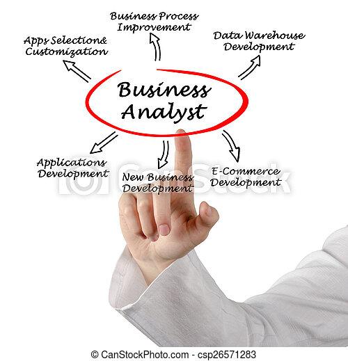 Analista de negocios - csp26571283