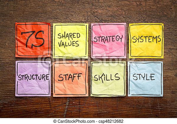 analyse, culture, 7s, -, organisationnel, développement, concept - csp48212682