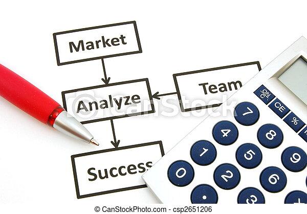 analyseren, markt - csp2651206