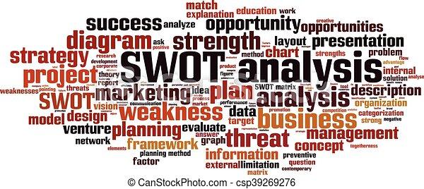 analysis-horizon.eps, swot - csp39269276
