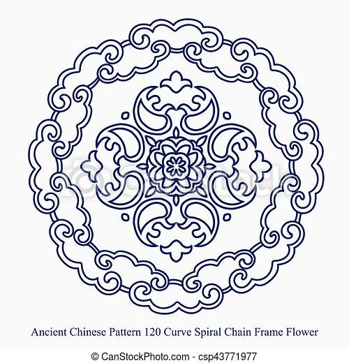 Ancien Chaîne Chinois Modèle Cadre Courbe Spirale Fleur