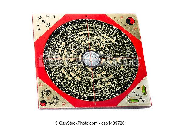 Ancient feng shui compass Luopan - csp14337261