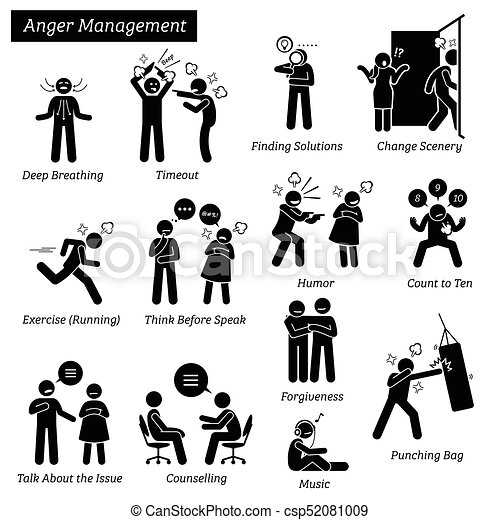 Anger Management Stick Figure Pictogram 52081009