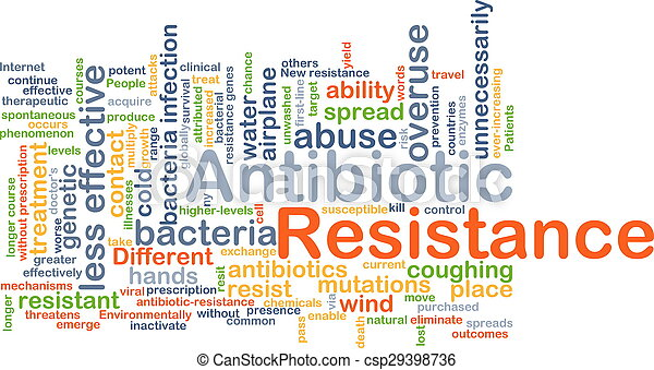 Antibiotic resistance background concept - csp29398736