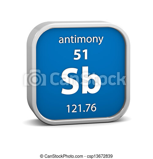 Antimony Material Sign Antimony Material On The Periodic Table
