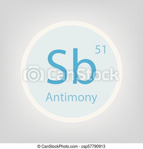 Antimony Sb chemical element icon