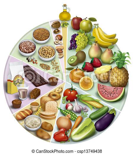 antioxidants Foods - csp13749438