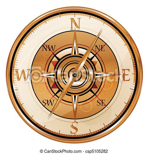 antique compass - csp5105282