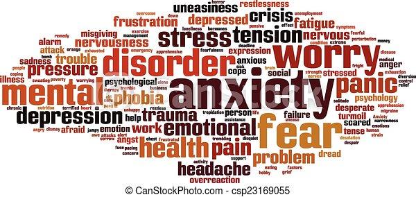 Anxiety word cloud - csp23169055