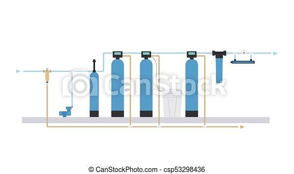 apartamento, fornecer, poço, purificação, água, esquema, style. - csp53298436