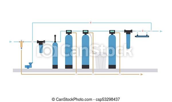 apartamento, fornecer, poço, purificação, água, esquema, style. - csp53298437