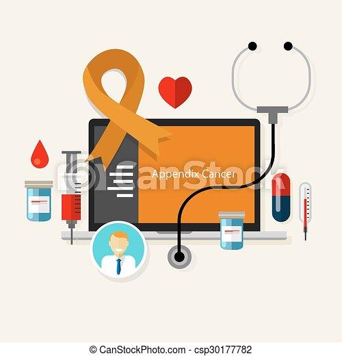 Apendicitis, cáncer, enfermedad médica, apéndice, salud, tratamiento ...