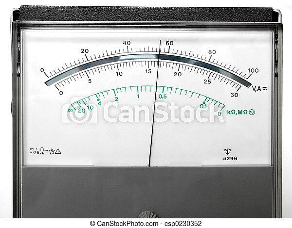 appareil mesure - csp0230352