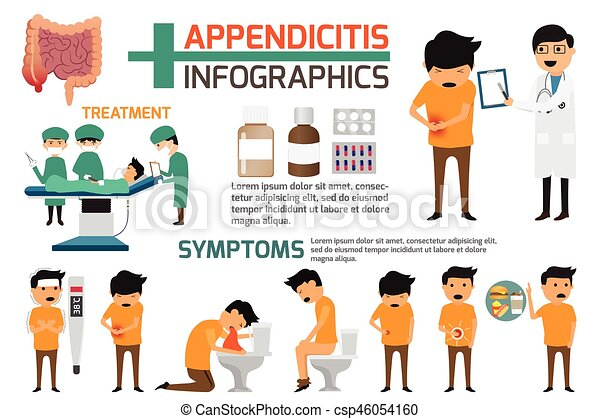 Appendicitis infographics element. Character of symptoms appendicitis: constipation, fever, vomiting, flatulence, burping, pain, heartburn, dizziness, muscle tension. vector illustration. - csp46054160