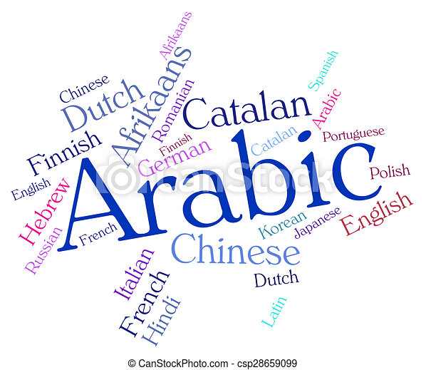 how to write arabic language in html