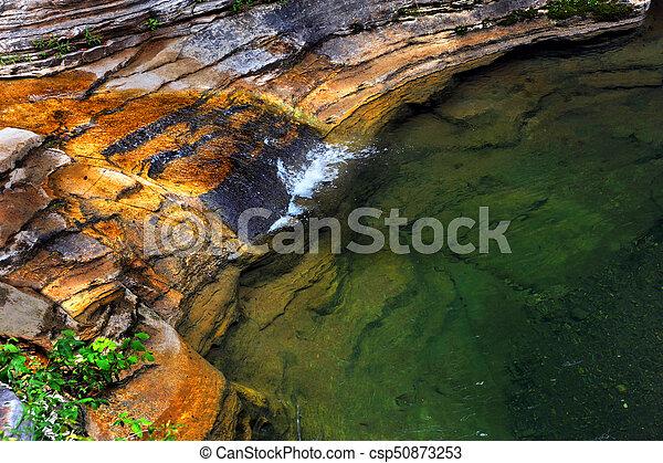 Arkansas Stream and Pool - csp50873253