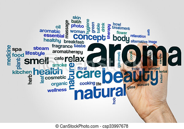 Aroma word cloud concept - csp33997678