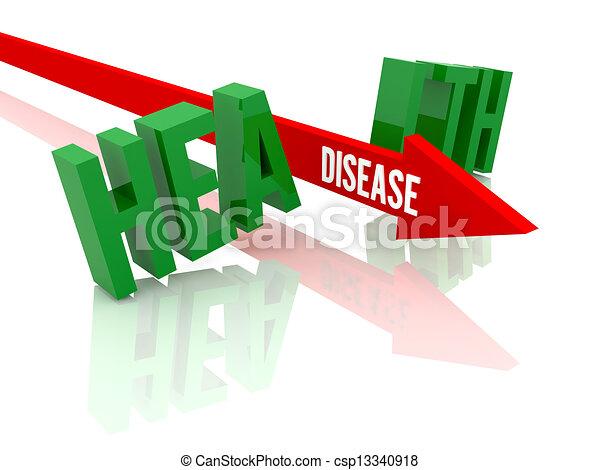Arrow with word Disease - csp13340918