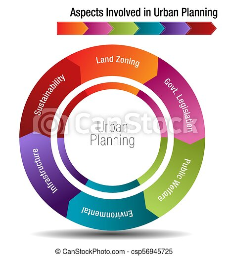 Aspects Involved in Urban Planning - csp56945725