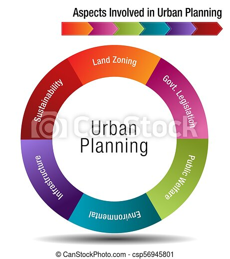 Aspects Involved in Urban Planning - csp56945801
