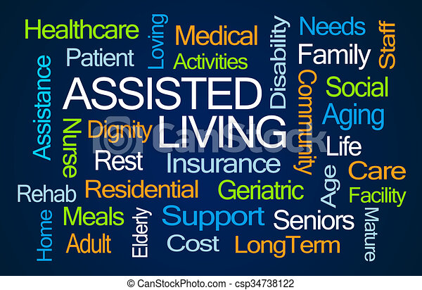 Assisted Living Word Cloud - csp34738122