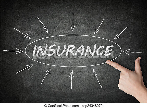 assurance - csp24348070