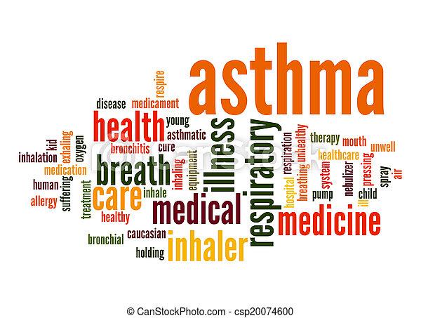 Asthma word cloud - csp20074600