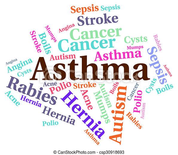 Autism And Ill Health How To Spot >> Asthma Word Represents Poor Health And Ailment