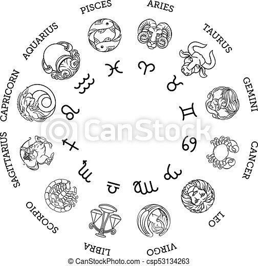 Astrological Horoscope Zodiac Star Signs Symbols Astrological