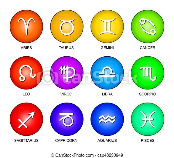 astrology star names in english