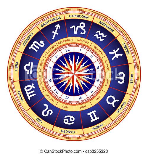 Astrological wheel - csp8255328