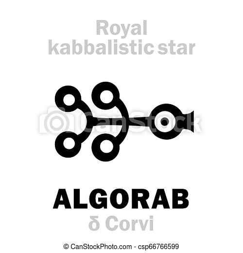 Astrology: ALGORAB (The Royal Behenian kabbalistic star)
