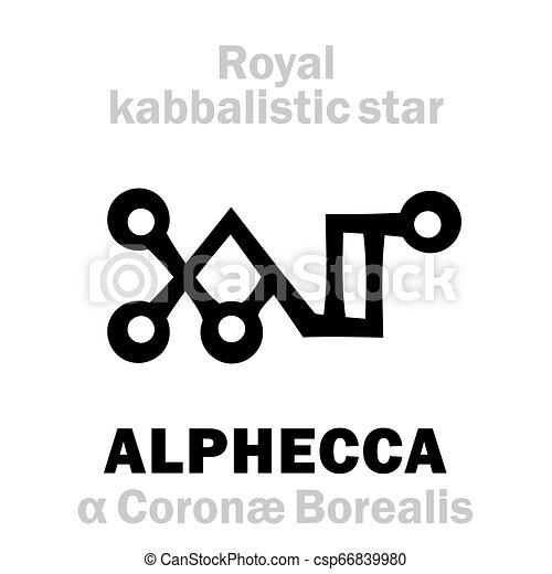 Astrology: ALPHECCA (The Royal Behenian kabbalistic star)