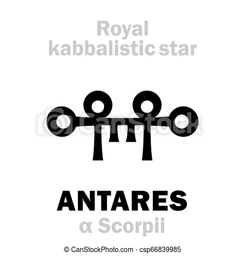 Astrology: ANTARES (The Royal Behenian kabbalistic star)