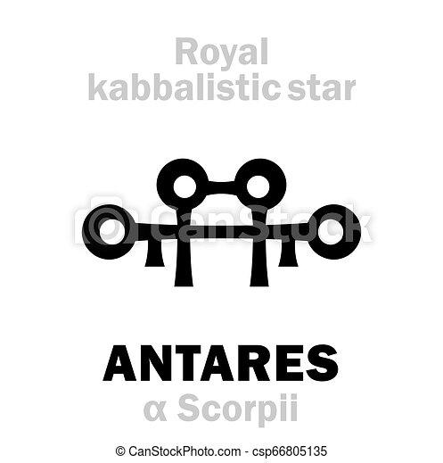 Locating Antares