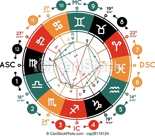 Astrology Background Astrology Vector Background Example Of The