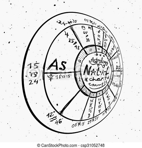 Astrology hand-drawn background - csp31052748