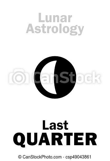 Astrology Last Quarter Of Moon Astrology Alphabet Last Quarter Of