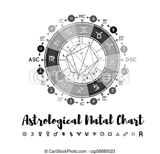 Astrology Natal Chart Background Astrology Background Example Of