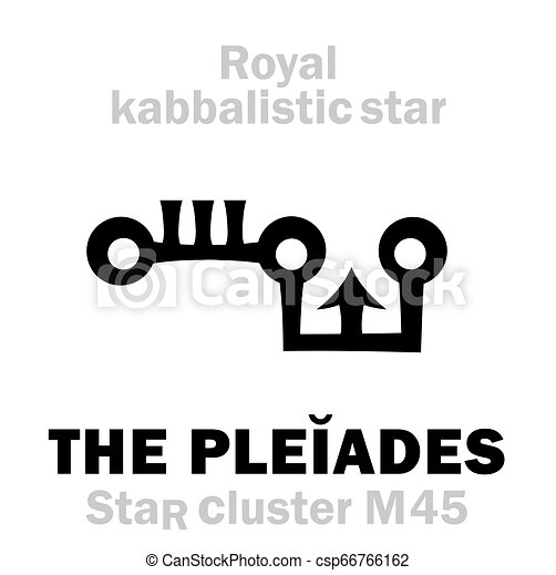 Astrology: The PLEIADES (The Royal Behenian kabbalistic star)
