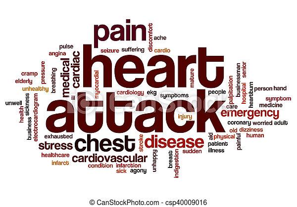 Nube de palabra de ataque al corazón - csp40009016